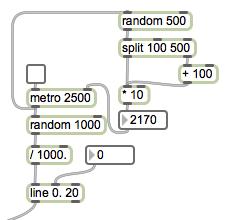 randomise metro code