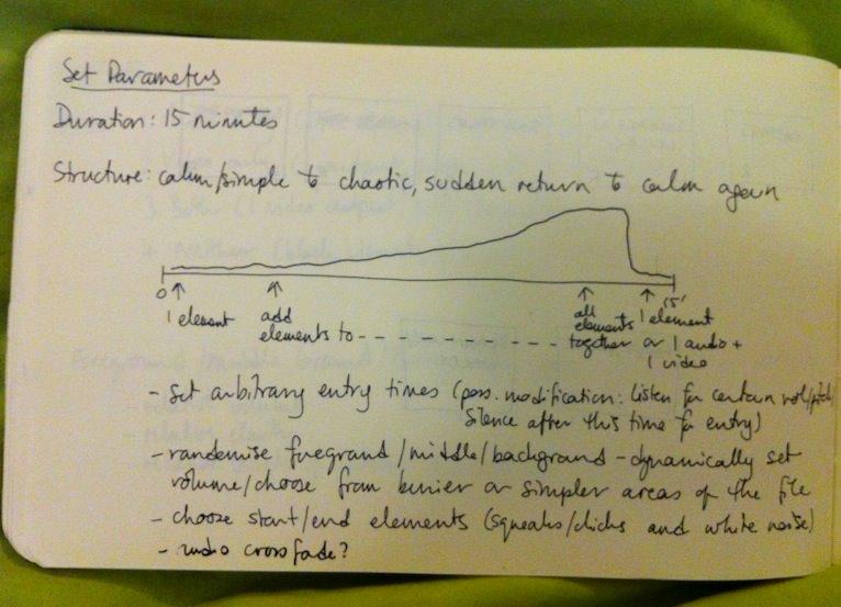 Structure diagram 1